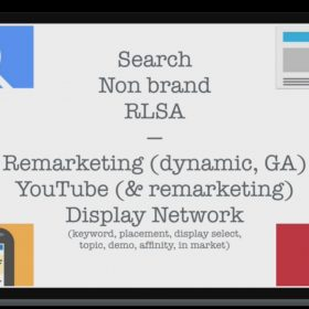 Download Perry Marshall & Mike Rhodes - AdWords Bootcamp 2015