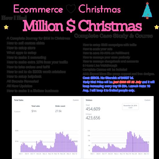 Neeraj Mahajan – Million $ Christmas Course