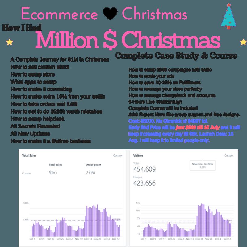 Download Neeraj Mahajan – Million $ Christmas Course