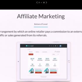 Download ClickMinded – Sales Funnel Training