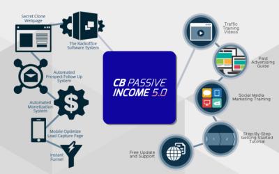 Patrich Chan – CB Passive Income 5.0