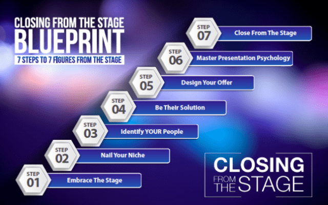 Download Steve Olsher – Closing From the Stage